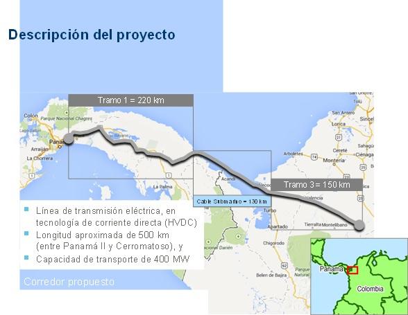 Diagrama Interconexión Panamá Colombia